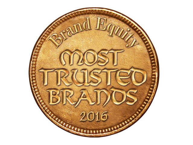 Here are the most-trusted brands of 2016