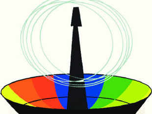 The impending sale is likely to include spectrum that remained unsold in the 2016 auction, including the pricey 700 MHz band.
