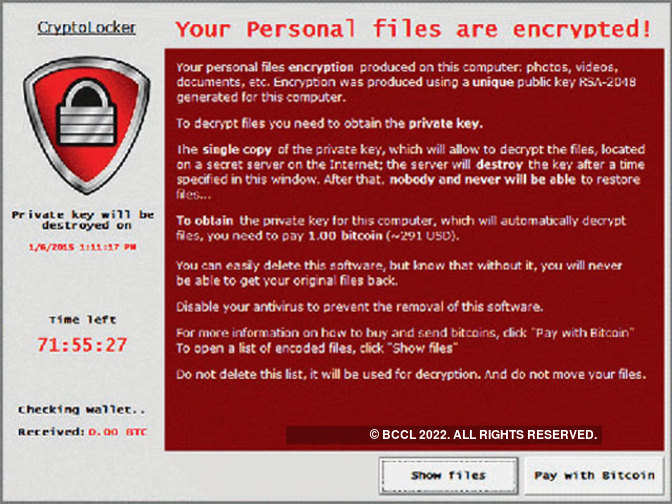 Ransomware: The extortionists of the new millennium