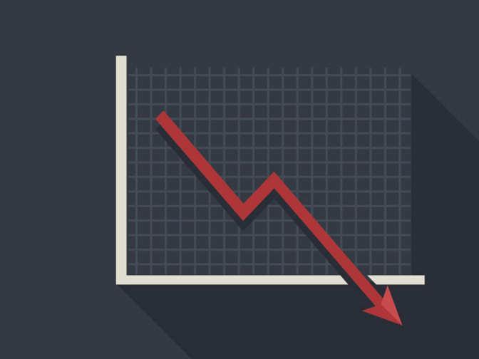 Videocon Industries plunges 42% in 3 days