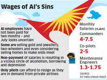 Air India staff forced to borrow, sell assets as salaries are not paid