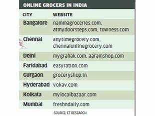 Kirana shops going online to take on biggies like Walmart, Tesco