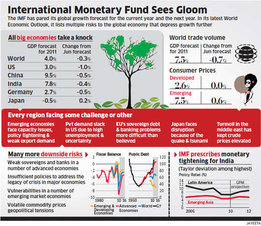 an overview of the different economy groups in the international monetary fund Which of the following statements is true about the role of the international monetary fund the group of five major has been facing huge economic losses due.