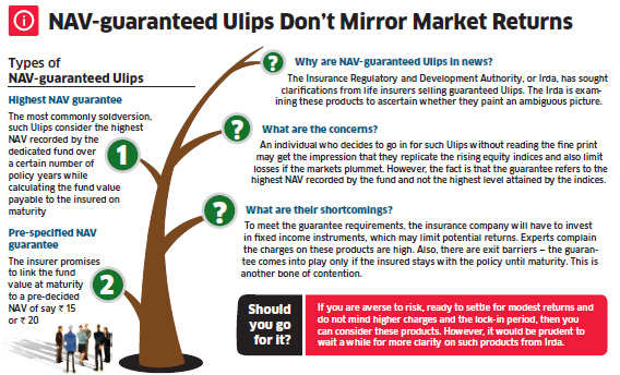'Assured' returns lure has made NAV-guaranteed Ulips popular, but IRDA's fears may make them unviable