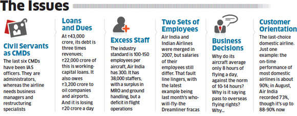 Why only a Satyam-like restructuring can save Air India from losses and mounting debt