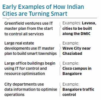 Developers, IT cos embracing smart technologies in Indian cities