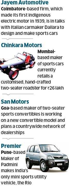 premier: Niche carmakers Jayem Automotive, San Motors, Chinkara