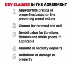 Rent out your house to companies for steady income - The Economic Times