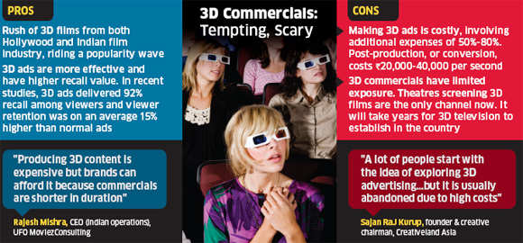 3D advertising: Pixion, Prime Focus and others working to cash in on the tech's popularity