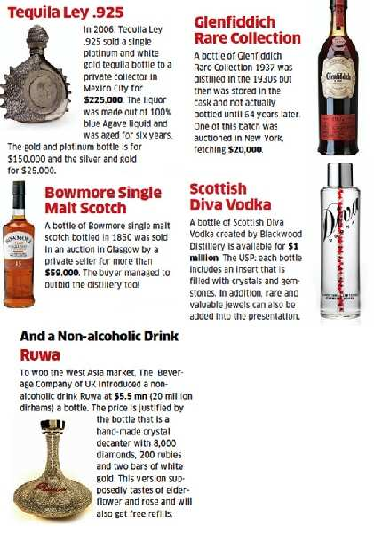 Will you buy a bottle of booze for Rs 2 lakh? - The Economic