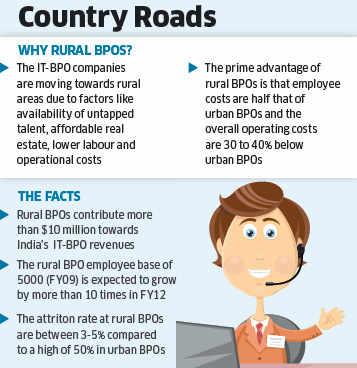 Many big IT firms like Infosys, Wipro, Genpact moving into rural BPOsMany big IT firms like Infosys, Wipro, Genpact moving into rural BPOs