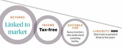 2012: Smart ways to save tax & take advantage of DTC2012: Smart ways to save tax & take advantage of DTC