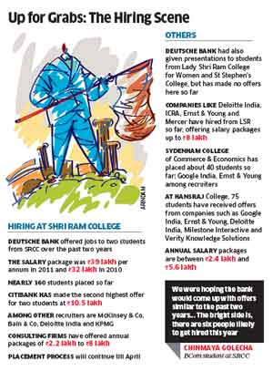 Undergraduate students from Shri Ram College of Commerce, Hansraj College bag plum job offers