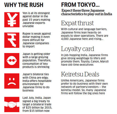 What makes India a much bigger market for Japan Inc?