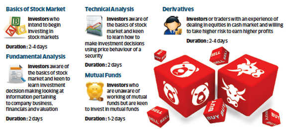 What to look out for while choosing a course on stock market investments