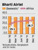 Bharti Airtel Q3 earnings: This time for Africa, but India operations must pick up