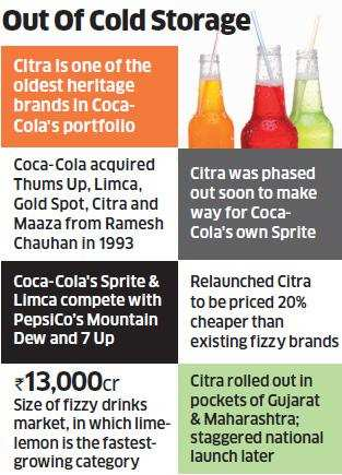 Coca-Cola to revive Citra after 19 years, aims mopping up volumesCoca-Cola to revive Citra after 19 years, aims mopping up volumes