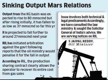 Government to slap notice on Mukesh Ambani's RIL for falling KG-D6 output