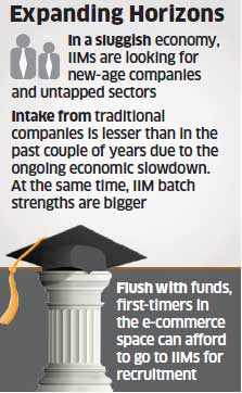 E-commerce companies recruiting in big numbers at IIMs as recession weighs down traditional recruiters