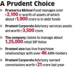 Pramerica Mutual Fund to buy 39% stake in Prudent Corp for Rs 20 crore