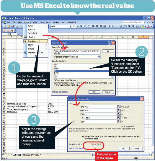 How To Put Real Time Stock Quotes In Excel: How To Estimate The Purchasing Value Of The Rupee