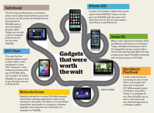 MP3: Wait for few months & get better deals on your tablet