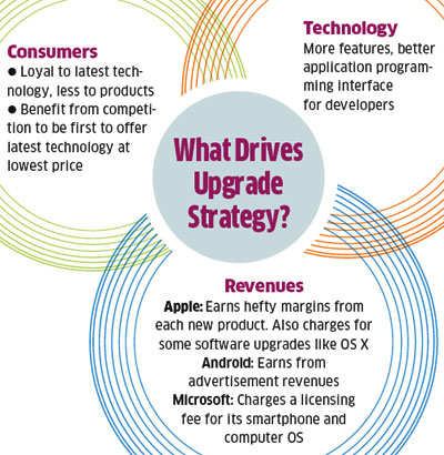 How Apple, Android, Microsoft differ in upgrade strategy