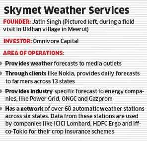 Skymet Weather Services: Jatin Singh provides services to climate