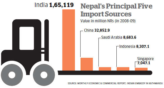 India Inc in Nepal: Has the political will to woo Indian investment come back?