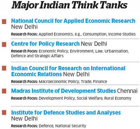 Why India's think-tank community fails in raising funds from