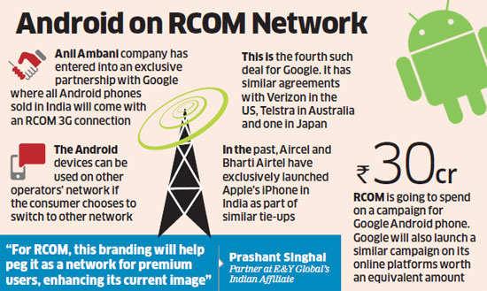 Reliance Communication to ride on Android phone success in India