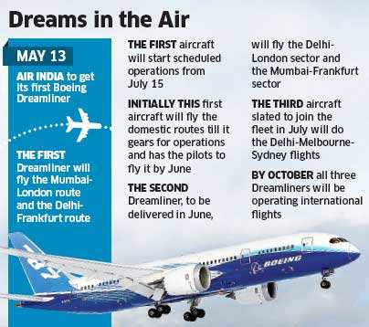 Air India management's decision not to train Indian Airlines pilots to fly Boeing Dreamliner jets draws ire