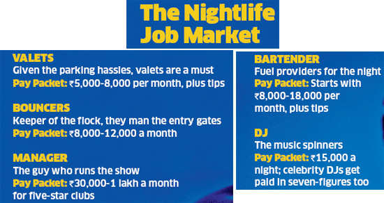 How high costs, a nanny state and badly behaved men are hurting India's nightlife business