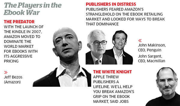 Ebooks' $9.99 problem: How Apple's deal with world's top publishers created problems for Amazon