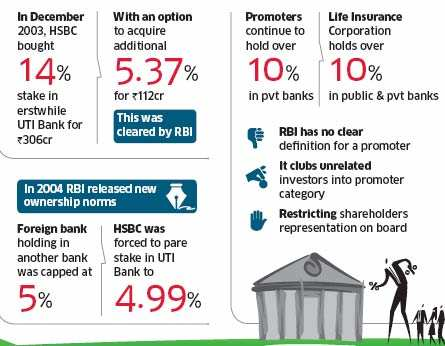 How selective application of rules by RBI, IRDA & SEBI is creating mistrust