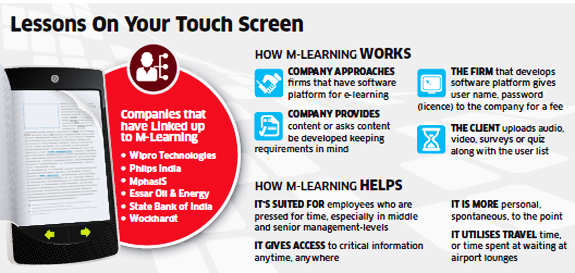24X7 Class: M-learning catches on as corporates catch