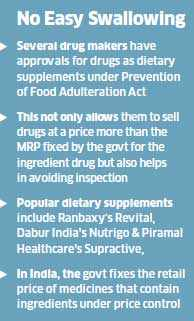 Government plans a crackdown on pharma firms selling drugs as dietary supplements