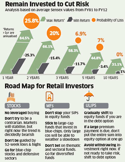 Sensex falls, rupee slumps: Is India growth story intact?Sensex falls, rupee slumps: Is India growth story intact?