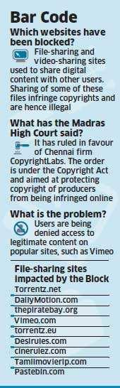 File-sharing sites like Vimeo.com, Torrentz.eu & others blockage sets off torrent of abuse