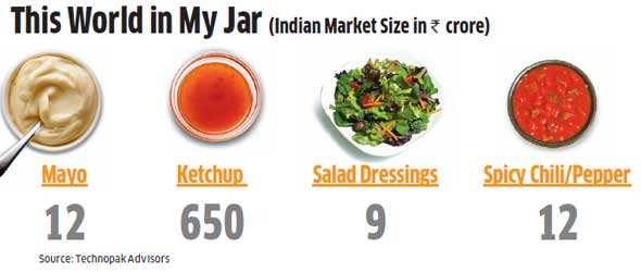 Fun Foods may have to face the test before becoming a Rs 100-cr company