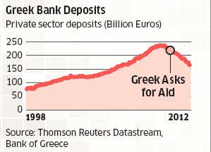 Will Greece exit the eurozone?Will Greece exit the eurozone?