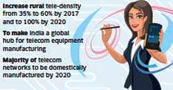 Cabinet clears new telecom policy; no timeframe for free roaming & nationwide MNP