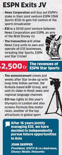 Rupert Murdoch's News Corp to buy ESPN's 50% stake in ESPN STAR Sports