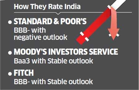 India may become first BRIC nation to lose its investment grade, warns Standard & Poor's
