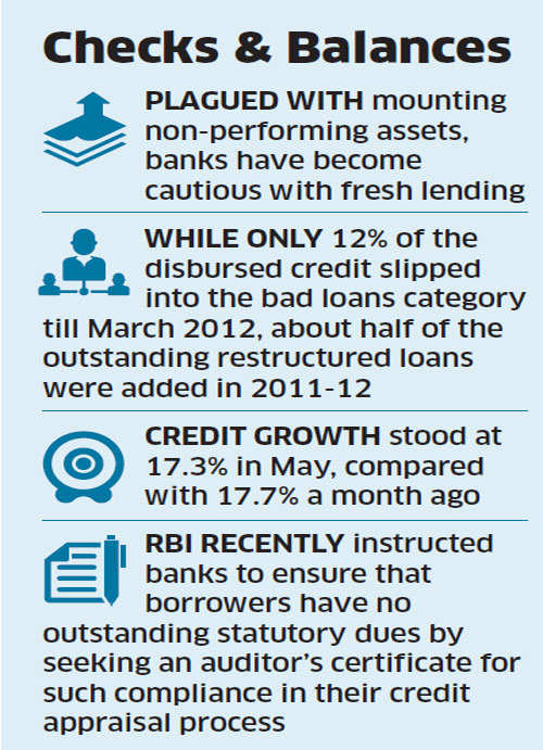RBI directive on erosion of loan collaterals to hit companies