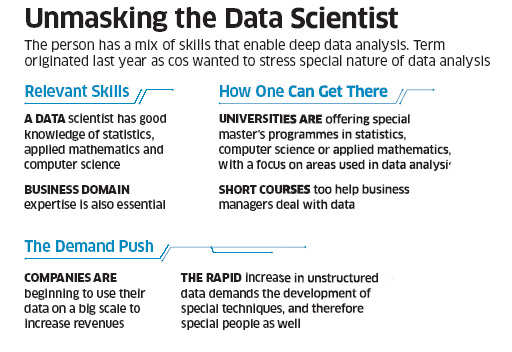 Data scientists being hired in droves, command premium over software engineers
