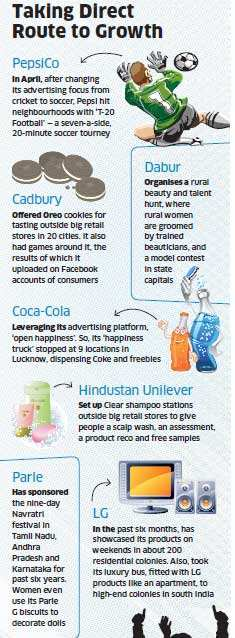 Companies like PepsiCo, LG, Cadbury's, HUL look beyond conventional advertising to market products