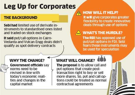 sebi revised guidelines on share buyback Leading stock exchange nse has issued new guidelines on tendering and settlement of shares through its platform to make delisting, buyback and takeover offers easier.