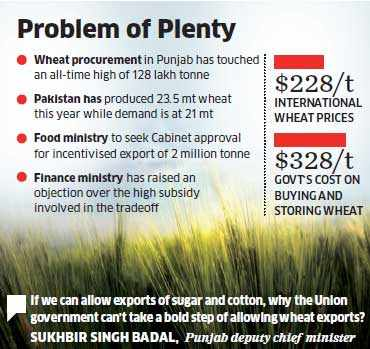 Government okay with Punjab exporting wheat to Pakistan