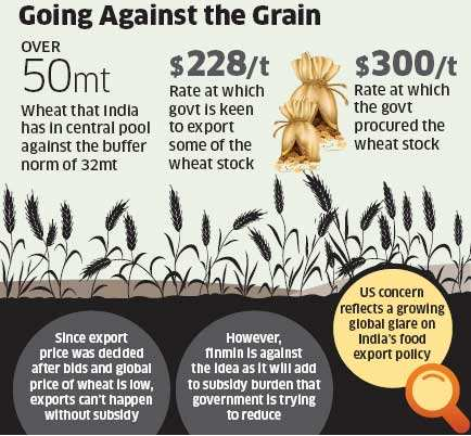 US plays spoilsport, to nix India's wheat export plan